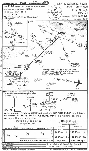 Fear Of Landing Jeppesen Commemorative Charts Special