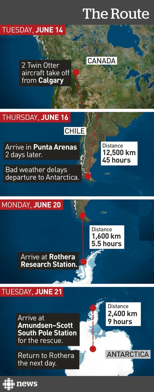 kenn-borek-air-antarctic-rescue-route