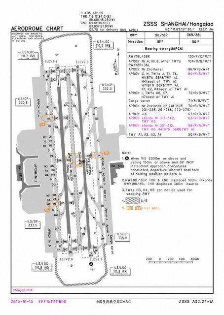 Aerodrome Chart for ZSSS Shanghai/Hongqiao