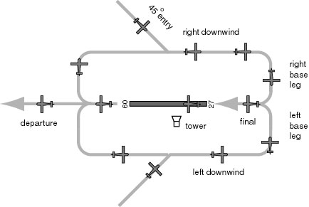 Left and Right Circuit Diagram
