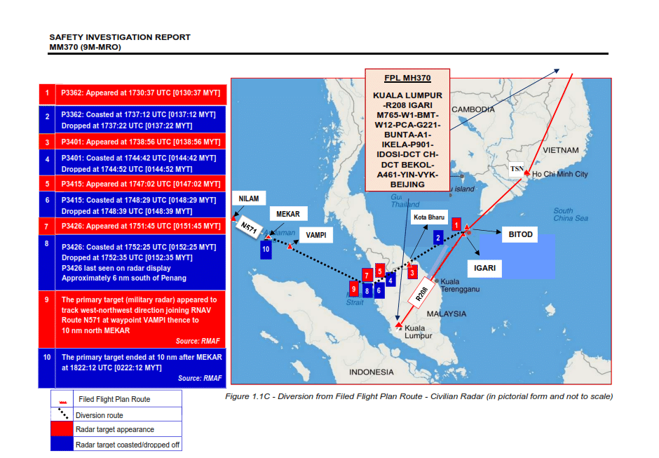 Fear of Landing – MH370 Report : Where Did It Go?